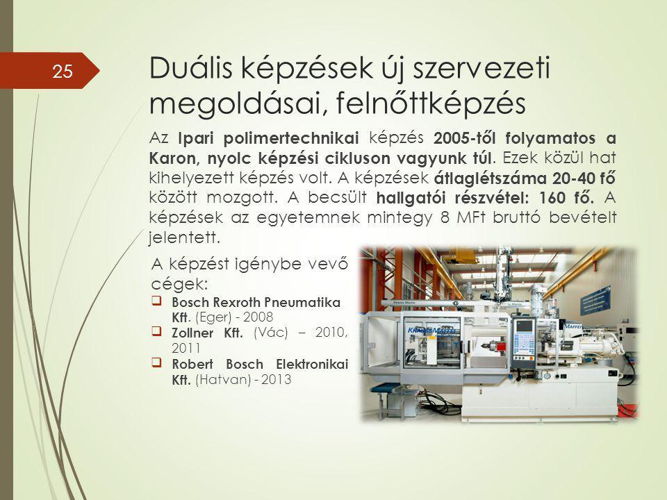 Duális képzések új szervezeti megoldásai, felnőttképzés Az Ipari polimertechnikai képzés 2005-től folyamatos a Karon, nyolc képzési cikluson vagyunk túl.