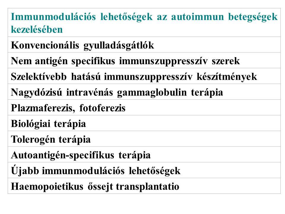 Immunmodulációs lehetőségek az autoimmun betegségek kezelésében Konvencionális gyulladásgátlók Nem antigén specifikus immunszuppresszív szerek Szelektívebb hatású immunszuppresszív készítmények Nagydózisú intravénás gammaglobulin terápia Plazmaferezis, fotoferezis Biológiai terápia Tolerogén terápia Autoantigén-specifikus terápia Újabb immunmodulációs lehetőségek Haemopoietikus őssejt transplantatio