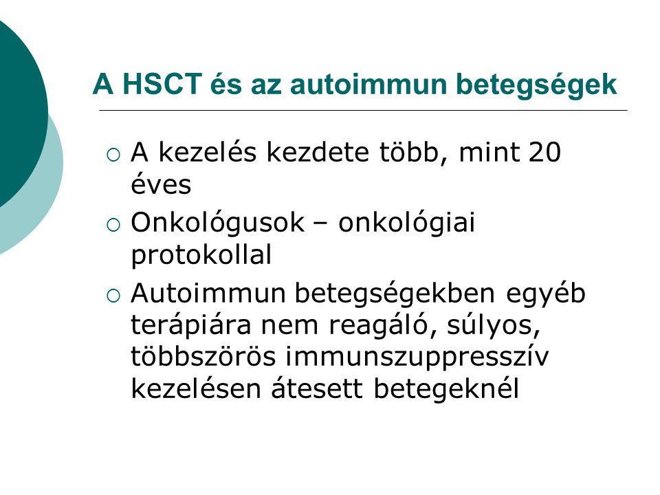 A HSCT és az autoimmun betegségek  A kezelés kezdete több, mint 20 éves  Onkológusok – onkológiai protokollal  Autoimmun betegségekben egyéb terápiára nem reagáló, súlyos, többszörös immunszuppresszív kezelésen átesett betegeknél