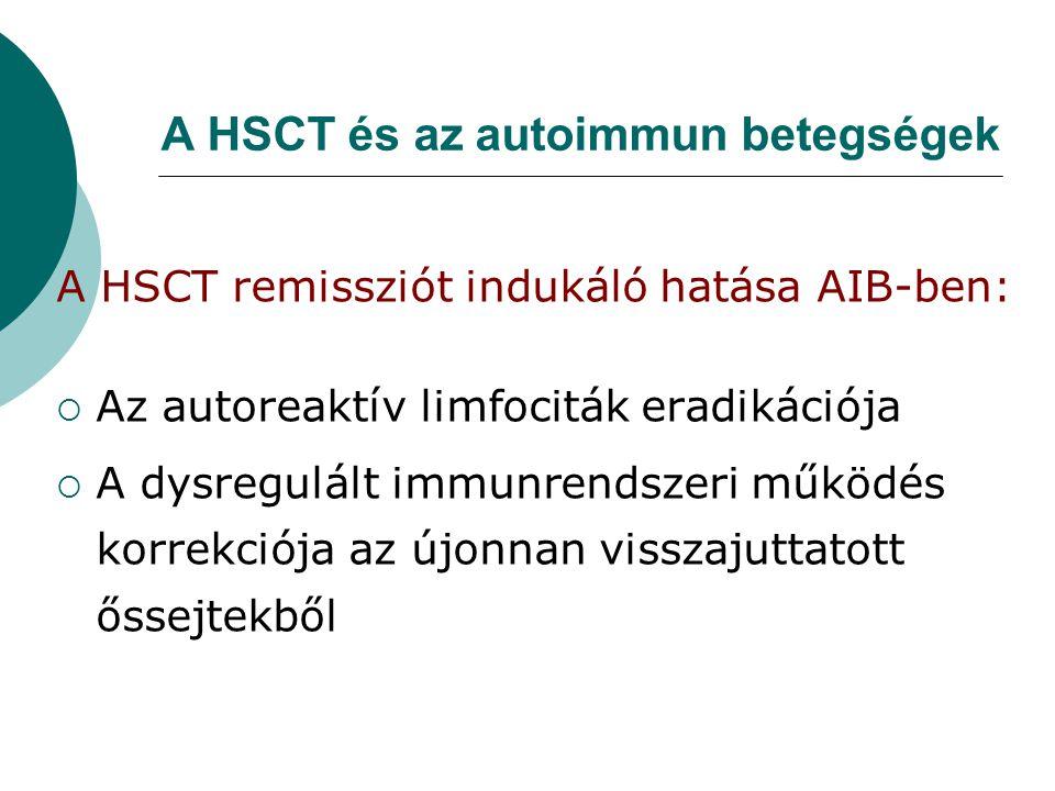 A HSCT és az autoimmun betegségek  Hátrányai Sok szövődmény, relative magas mortalitás  Előnye: Több éves remisszió gyógyszermentesen (EBMT/EULAR: SLE 5 éves követés, 50%)