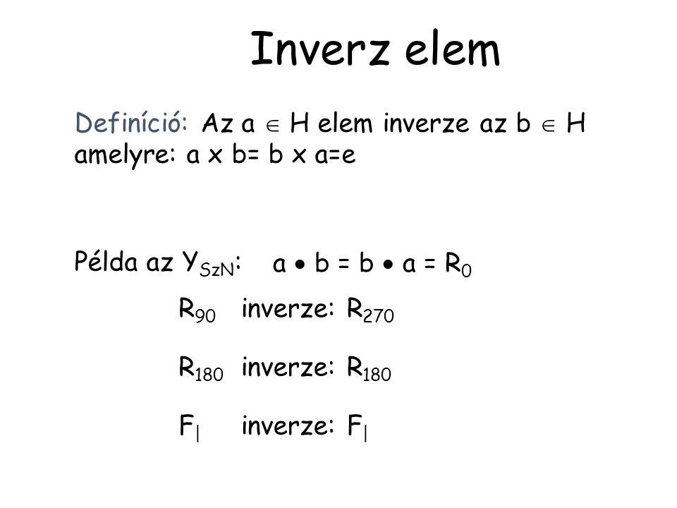 Inverz elem Definíció: Az a  H elem inverze az b  H amelyre: a x b= b x a=e a  b = b  a = R 0 Példa az Y SzN : R 90 inverze: R 270 R 180 inverze: