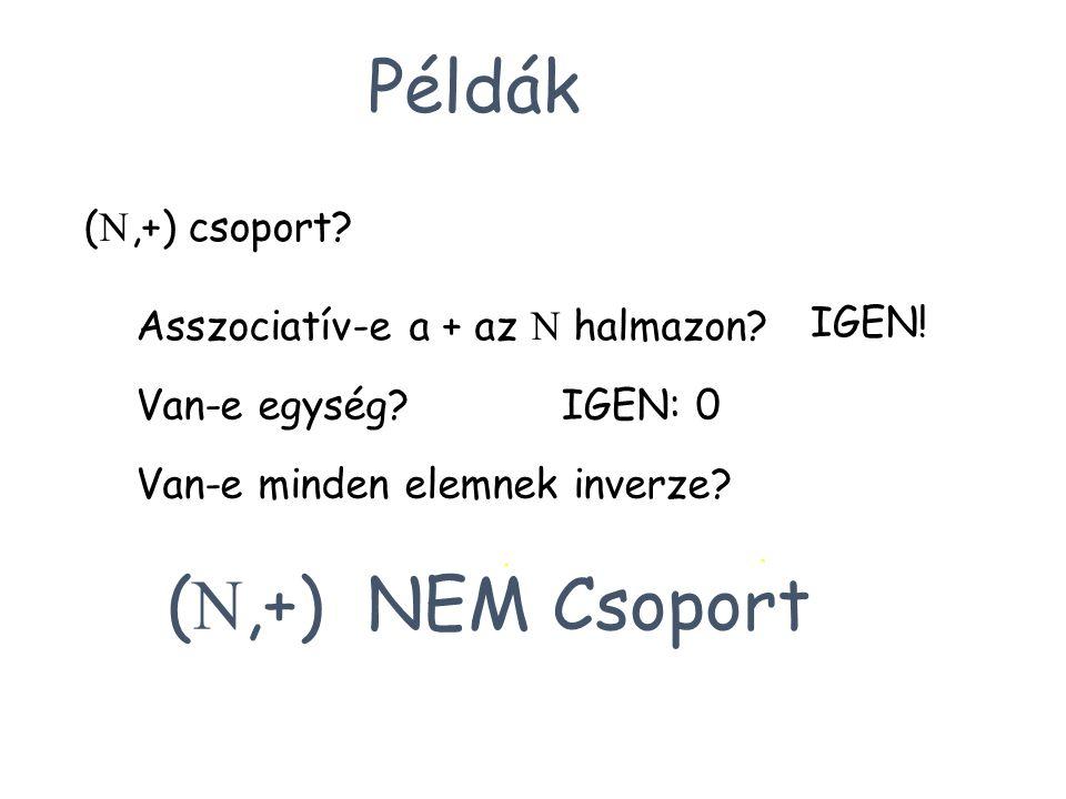 Példák ( ,+) csoport? Asszociatív-e a + az  halmazon? IGEN! Van-e egység?IGEN: 0 Van-e minden elemnek inverze? ( ,+) NEM Csoport