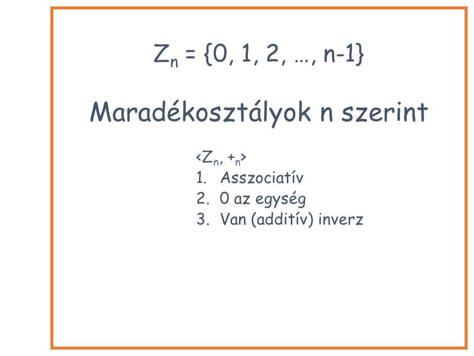 Z n = {0, 1, 2, …, n-1} Maradékosztályok n szerint 1.Asszociatív 2.0 az egység 3.Van (additív) inverz