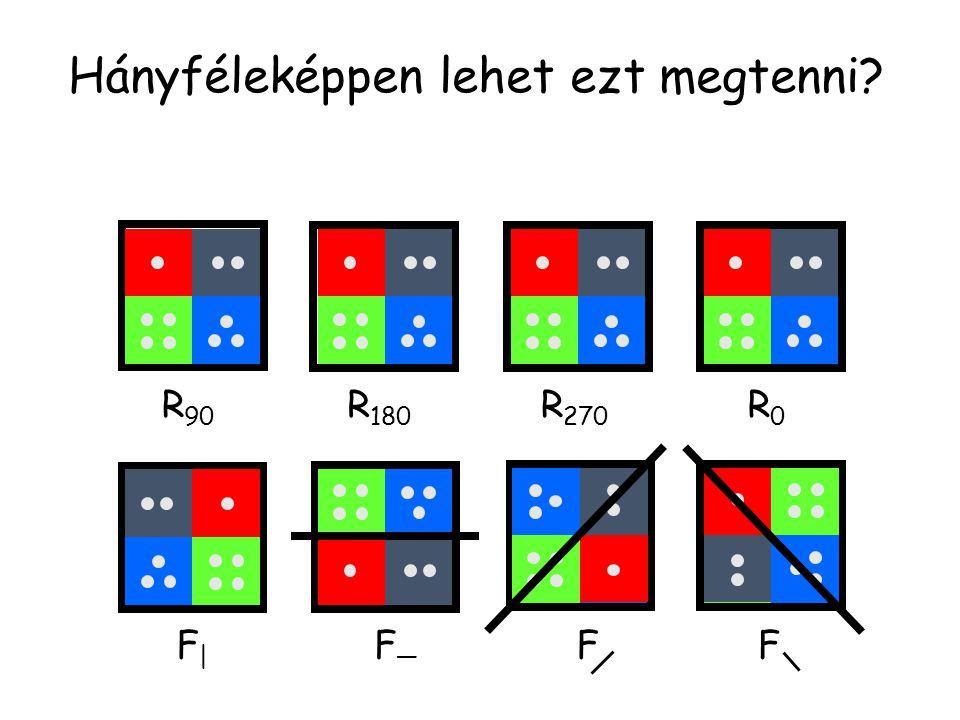 R 90 R 180 R 270 R0R0 F F  F—F— FF 8-féle mozgatás van, ezek a négyzet szimmetria transzformációi.