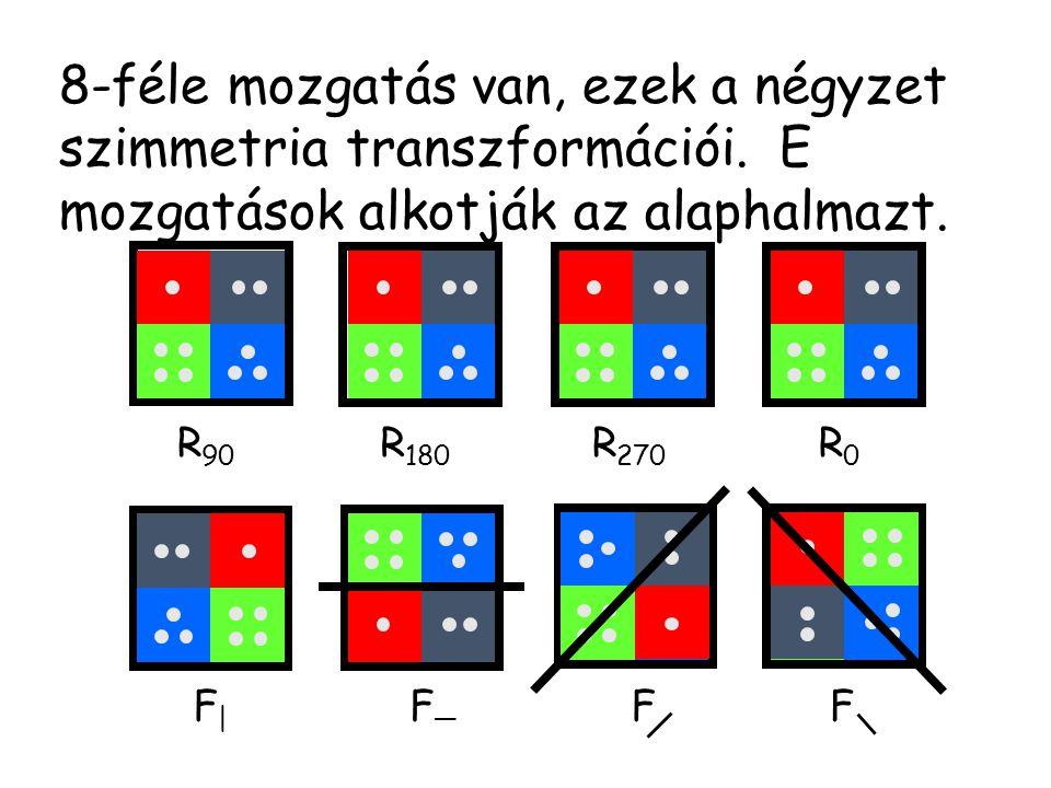 R 90 R 180 R 270 R0R0 F|F| F—F— FF 8-féle mozgatás van, ezek a négyzet szimmetria transzformációi. E mozgatások alkotják az alaphalmazt.