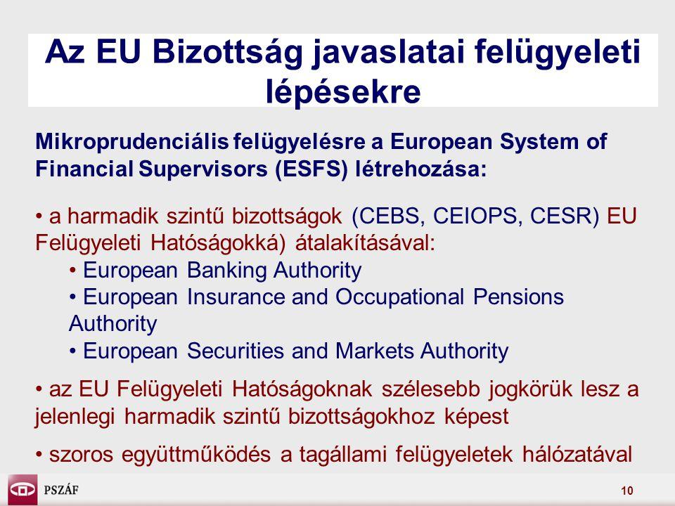 10 Az EU Bizottság javaslatai felügyeleti lépésekre Mikroprudenciális felügyelésre a European System of Financial Supervisors (ESFS) létrehozása: a harmadik szintű bizottságok (CEBS, CEIOPS, CESR) EU Felügyeleti Hatóságokká) átalakításával: European Banking Authority European Insurance and Occupational Pensions Authority European Securities and Markets Authority az EU Felügyeleti Hatóságoknak szélesebb jogkörük lesz a jelenlegi harmadik szintű bizottságokhoz képest szoros együttműködés a tagállami felügyeletek hálózatával
