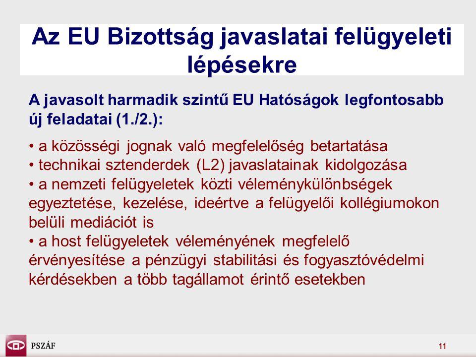 11 Az EU Bizottság javaslatai felügyeleti lépésekre A javasolt harmadik szintű EU Hatóságok legfontosabb új feladatai (1./2.): a közösségi jognak való megfelelőség betartatása technikai sztenderdek (L2) javaslatainak kidolgozása a nemzeti felügyeletek közti véleménykülönbségek egyeztetése, kezelése, ideértve a felügyelői kollégiumokon belüli mediációt is a host felügyeletek véleményének megfelelő érvényesítése a pénzügyi stabilitási és fogyasztóvédelmi kérdésekben a több tagállamot érintő esetekben