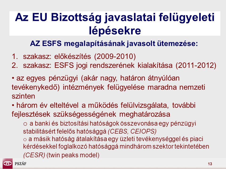 13 Az EU Bizottság javaslatai felügyeleti lépésekre AZ ESFS megalapításának javasolt ütemezése: 1.szakasz: előkészítés (2009-2010) 2.szakasz: ESFS jogi rendszerének kialakítása (2011-2012) az egyes pénzügyi (akár nagy, határon átnyúlóan tevékenykedő) intézmények felügyelése maradna nemzeti szinten három év elteltével a működés felülvizsgálata, további fejlesztések szükségességének meghatározása o a banki és biztosítási hatóságok összevonása egy pénzügyi stabilitásért felelős hatósággá (CEBS, CEIOPS) o a másik hatóság átalakítása egy üzleti tevékenységgel és piaci kérdésekkel foglalkozó hatósággá mindhárom szektor tekintetében (CESR) (twin peaks model)