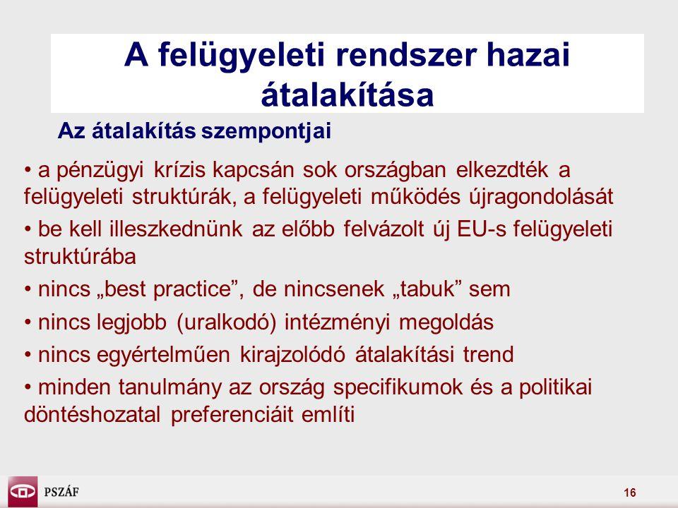 """16 A felügyeleti rendszer hazai átalakítása Az átalakítás szempontjai a pénzügyi krízis kapcsán sok országban elkezdték a felügyeleti struktúrák, a felügyeleti működés újragondolását be kell illeszkednünk az előbb felvázolt új EU-s felügyeleti struktúrába nincs """"best practice , de nincsenek """"tabuk sem nincs legjobb (uralkodó) intézményi megoldás nincs egyértelműen kirajzolódó átalakítási trend minden tanulmány az ország specifikumok és a politikai döntéshozatal preferenciáit említi"""