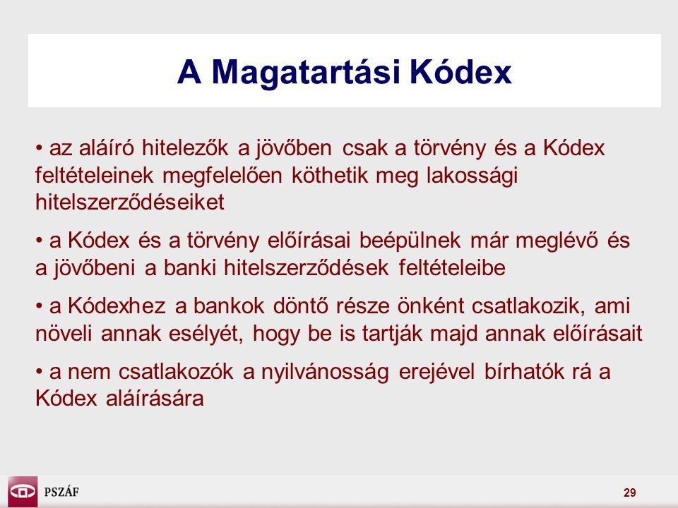 29 A Magatartási Kódex az aláíró hitelezők a jövőben csak a törvény és a Kódex feltételeinek megfelelően köthetik meg lakossági hitelszerződéseiket a Kódex és a törvény előírásai beépülnek már meglévő és a jövőbeni a banki hitelszerződések feltételeibe a Kódexhez a bankok döntő része önként csatlakozik, ami növeli annak esélyét, hogy be is tartják majd annak előírásait a nem csatlakozók a nyilvánosság erejével bírhatók rá a Kódex aláírására