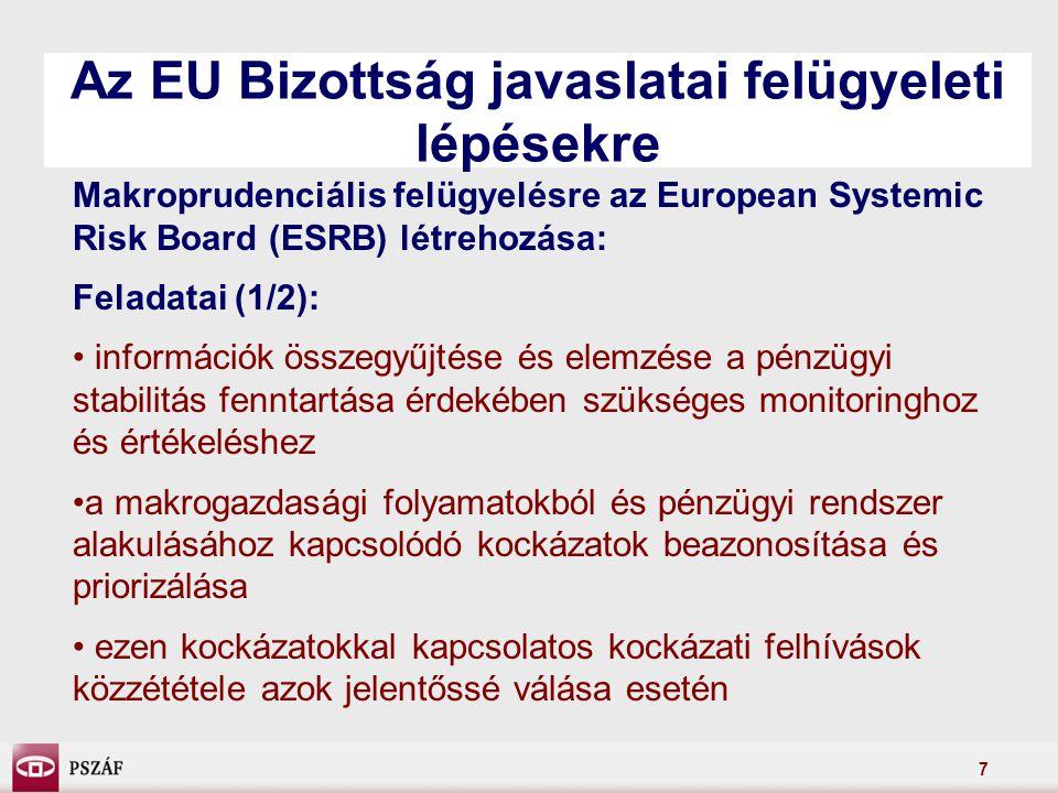 7 Az EU Bizottság javaslatai felügyeleti lépésekre Makroprudenciális felügyelésre az European Systemic Risk Board (ESRB) létrehozása: Feladatai (1/2): információk összegyűjtése és elemzése a pénzügyi stabilitás fenntartása érdekében szükséges monitoringhoz és értékeléshez a makrogazdasági folyamatokból és pénzügyi rendszer alakulásához kapcsolódó kockázatok beazonosítása és priorizálása ezen kockázatokkal kapcsolatos kockázati felhívások közzététele azok jelentőssé válása esetén