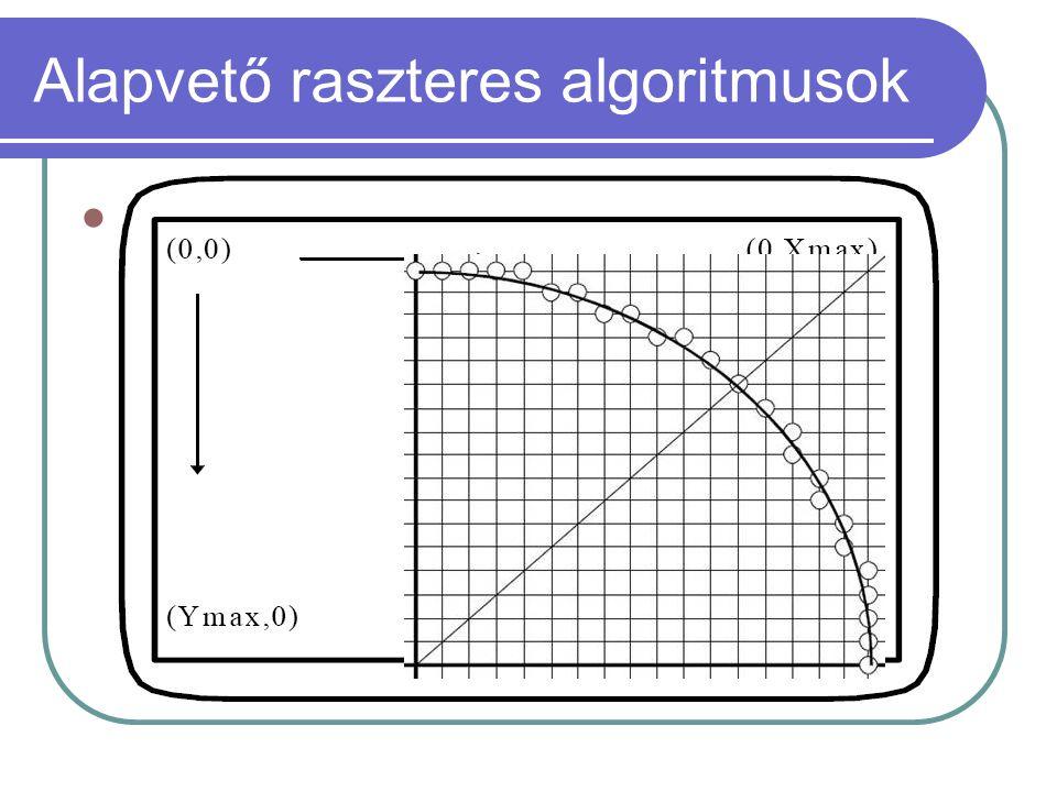 Alapvető raszteres algoritmusok Folytonos geometriai alakzatok képpontokkal való közelítése szakasz kör ellipszis görbék stb.