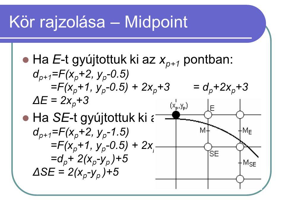 Ha E-t gyújtottuk ki az x p+1 pontban: d p+1 =F(x p +2, y p -0.5) =F(x p +1, y p -0.5) + 2x p +3= d p +2x p +3 ΔE = 2x p +3 Ha SE-t gyújtottuk ki az x p+1 pontban: d p+1 =F(x p +2, y p -1.5) =F(x p +1, y p -0.5) + 2x p +3 - 2y p +2 =d p + 2(x p -y p )+5 ΔSE = 2(x p -y p )+5 Kör rajzolása – Midpoint