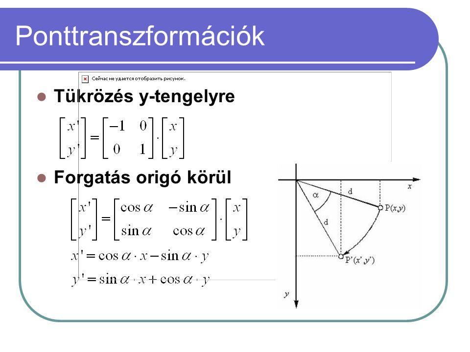 Ponttranszformációk Tükrözés y-tengelyre Forgatás origó körül