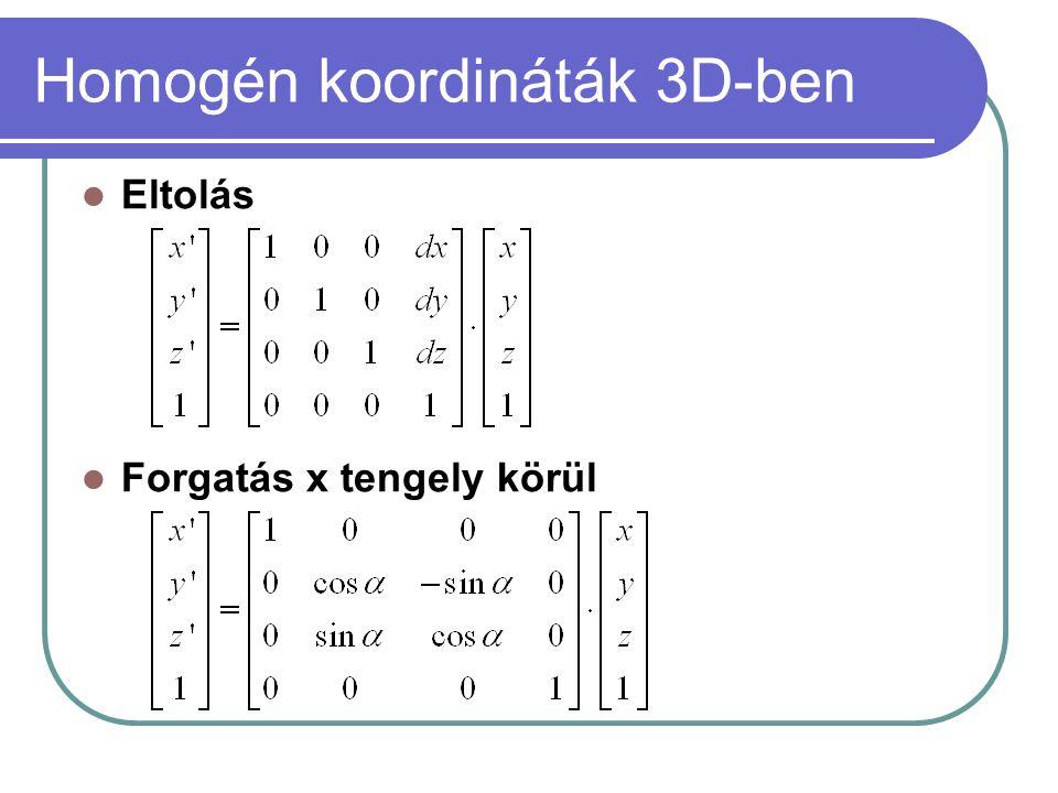 Homogén koordináták 3D-ben Eltolás Forgatás x tengely körül