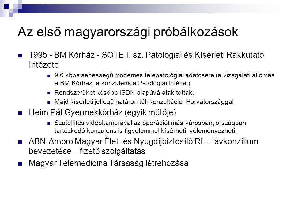 Az első magyarországi próbálkozások 1995 - BM Kórház - SOTE I. sz. Patológiai és Kísérleti Rákkutató Intézete 9,6 kbps sebességű modemes telepatológia