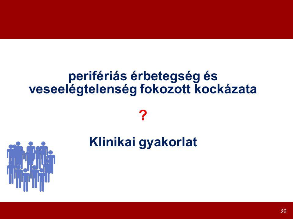 30 perifériás érbetegség és veseelégtelenség fokozott kockázata Klinikai gyakorlat ?