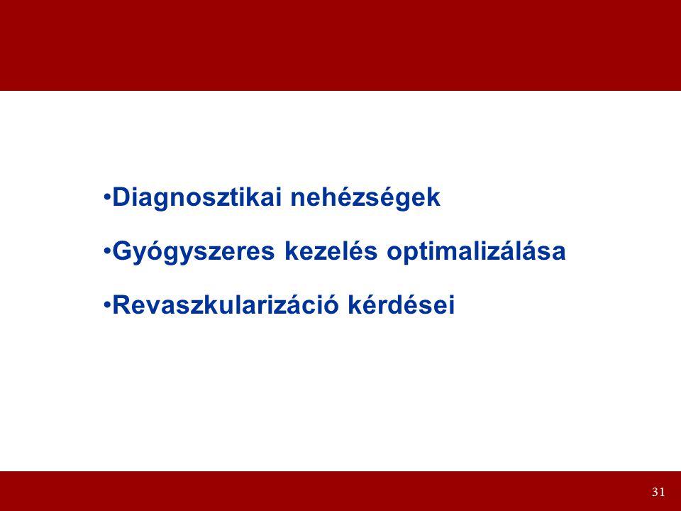 31 Diagnosztikai nehézségek Gyógyszeres kezelés optimalizálása Revaszkularizáció kérdései