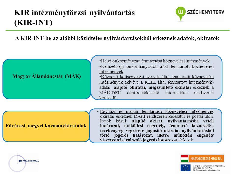 KIR intézménytörzsi nyilvántartás (KIR-INT) Helyi önkormányzati fenntartású köznevelési intézmények Nemzetiségi önkormányzatok által fenntartott köznevelési intézmények Központi költségvetési szervek által fenntartott köznevelési intézmények (kivéve a KLIK által fenntartott intézmények) adatai, alapító okiratai, megszüntető okiratai érkeznek a MÁK-DEK döntés-előkészítő informatikai rendszeren keresztül.
