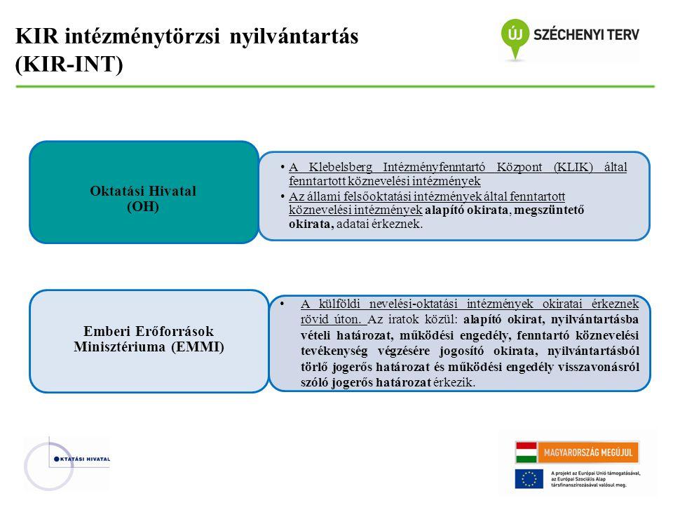 KIR intézménytörzsi nyilvántartás (KIR-INT) A Klebelsberg Intézményfenntartó Központ (KLIK) által fenntartott köznevelési intézmények Az állami felsőo