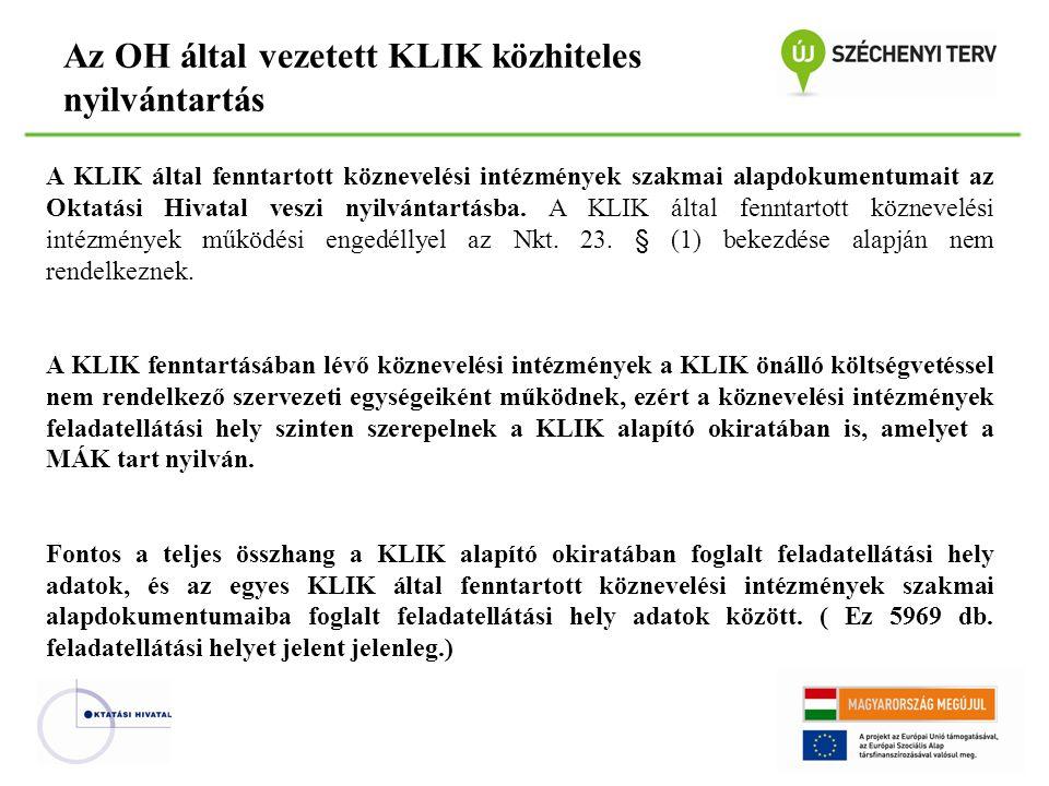 Az OH által vezetett KLIK közhiteles nyilvántartás A KLIK által fenntartott köznevelési intézmények szakmai alapdokumentumait az Oktatási Hivatal vesz