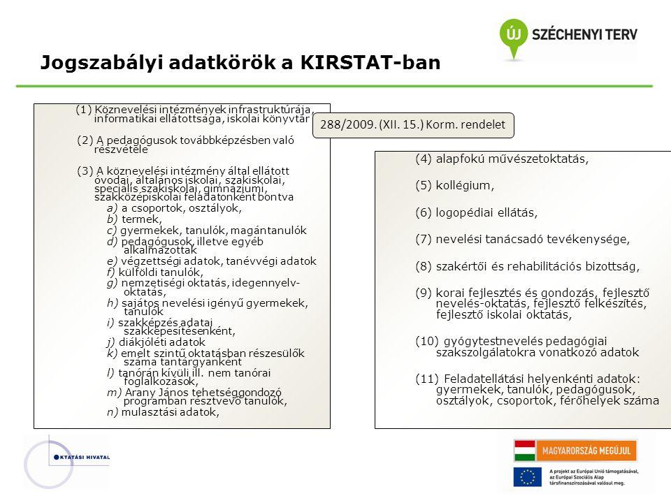 Jogszabályi adatkörök a KIRSTAT-ban (1) Köznevelési intézmények infrastruktúrája, informatikai ellátottsága, iskolai könyvtár (2) A pedagógusok tovább