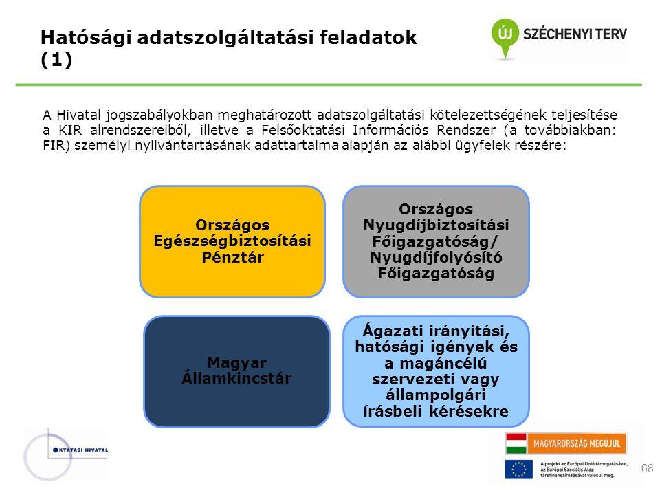 Országos Egészségbiztosítási Pénztár Országos Nyugdíjbiztosítási Főigazgatóság/ Nyugdíjfolyósító Főigazgatóság Magyar Államkincstár Ágazati irányítási, hatósági igények és a magáncélú szervezeti vagy állampolgári írásbeli kérésekre Hatósági adatszolgáltatási feladatok (1) 68 A Hivatal jogszabályokban meghatározott adatszolgáltatási kötelezettségének teljesítése a KIR alrendszereiből, illetve a Felsőoktatási Információs Rendszer (a továbbiakban: FIR) személyi nyilvántartásának adattartalma alapján az alábbi ügyfelek részére: