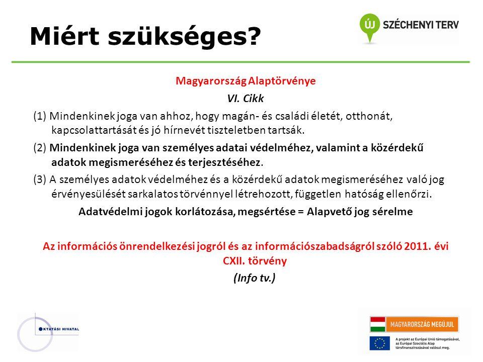 Magyarország Alaptörvénye VI. Cikk (1) Mindenkinek joga van ahhoz, hogy magán- és családi életét, otthonát, kapcsolattartását és jó hírnevét tisztelet