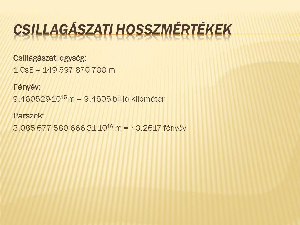 Csillagászati egység: 1 CsE = 149 597 870 700 m Fényév: 9,460529·10 15 m = 9,4605 billió kilométer Parszek: 3,085 677 580 666 31·10 16 m = ~3,2617 fényév