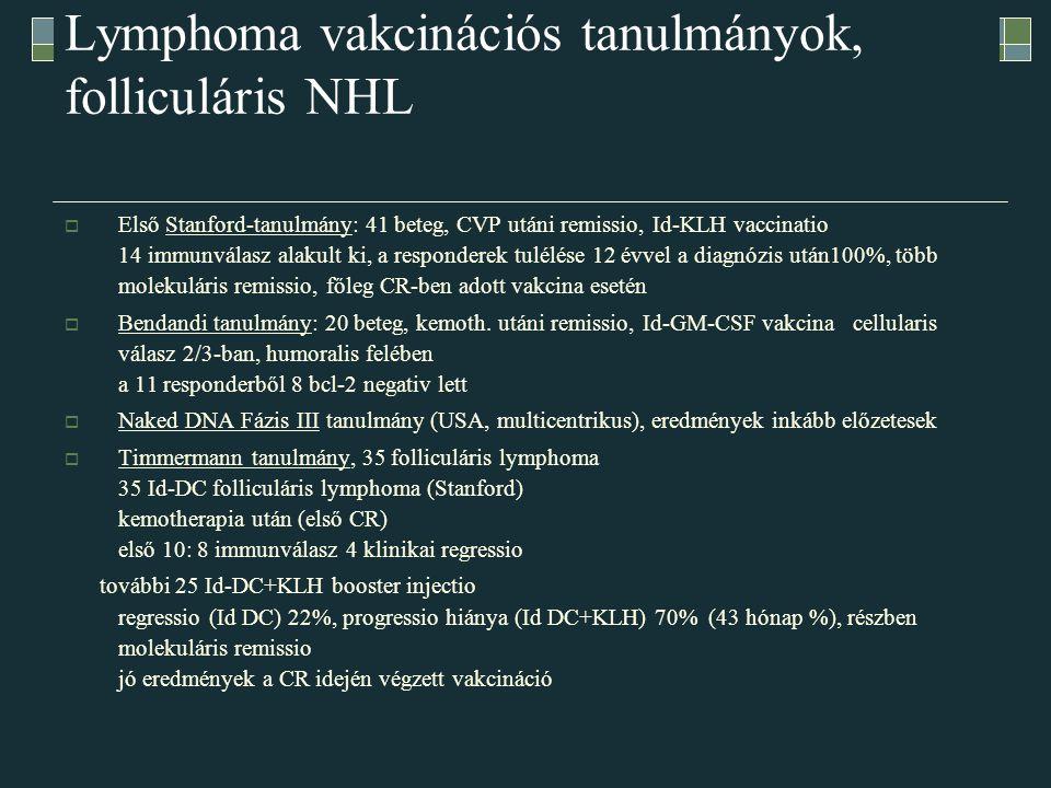 Lymphoma vakcinációs tanulmányok, folliculáris NHL  Első Stanford-tanulmány: 41 beteg, CVP utáni remissio, Id-KLH vaccinatio 14 immunválasz alakult ki, a responderek tulélése 12 évvel a diagnózis után100%, több molekuláris remissio, főleg CR-ben adott vakcina esetén  Bendandi tanulmány: 20 beteg, kemoth.