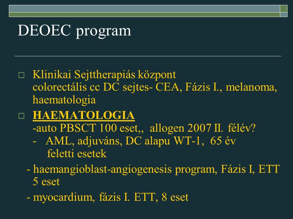 DEOEC program  Klinikai Sejttherapiás központ colorectális cc DC sejtes- CEA, Fázis I., melanoma, haematologia  HAEMATOLOGIA -auto PBSCT 100 eset,, allogen 2007 II.