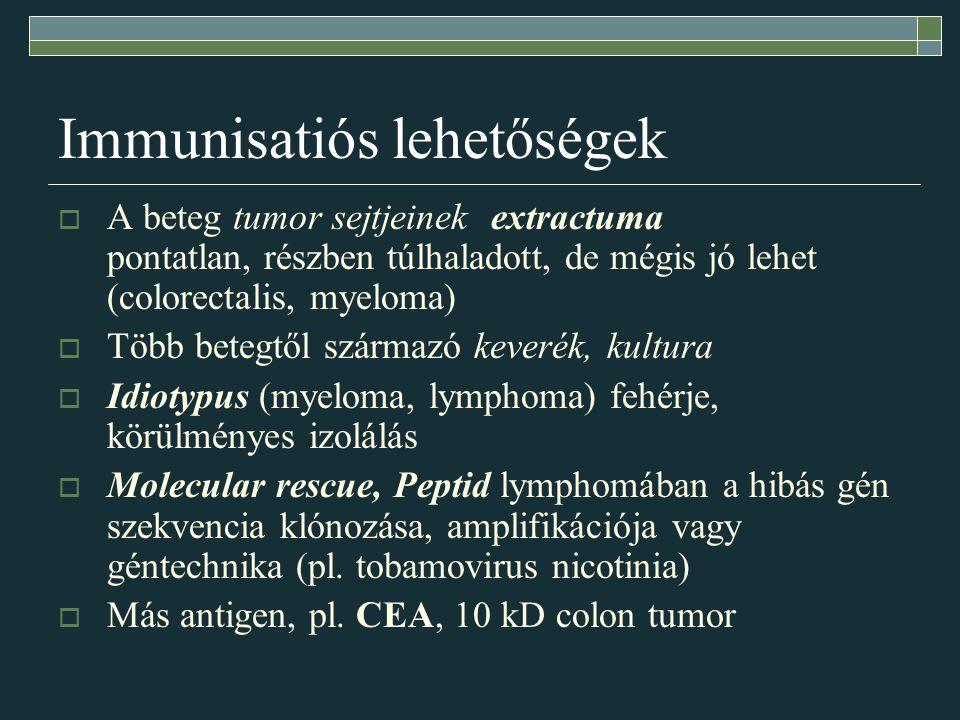 Immunisatiós lehetőségek  A beteg tumor sejtjeinek extractuma pontatlan, részben túlhaladott, de mégis jó lehet (colorectalis, myeloma)  Több betegtől származó keverék, kultura  Idiotypus (myeloma, lymphoma) fehérje, körülményes izolálás  Molecular rescue, Peptid lymphomában a hibás gén szekvencia klónozása, amplifikációja vagy géntechnika (pl.