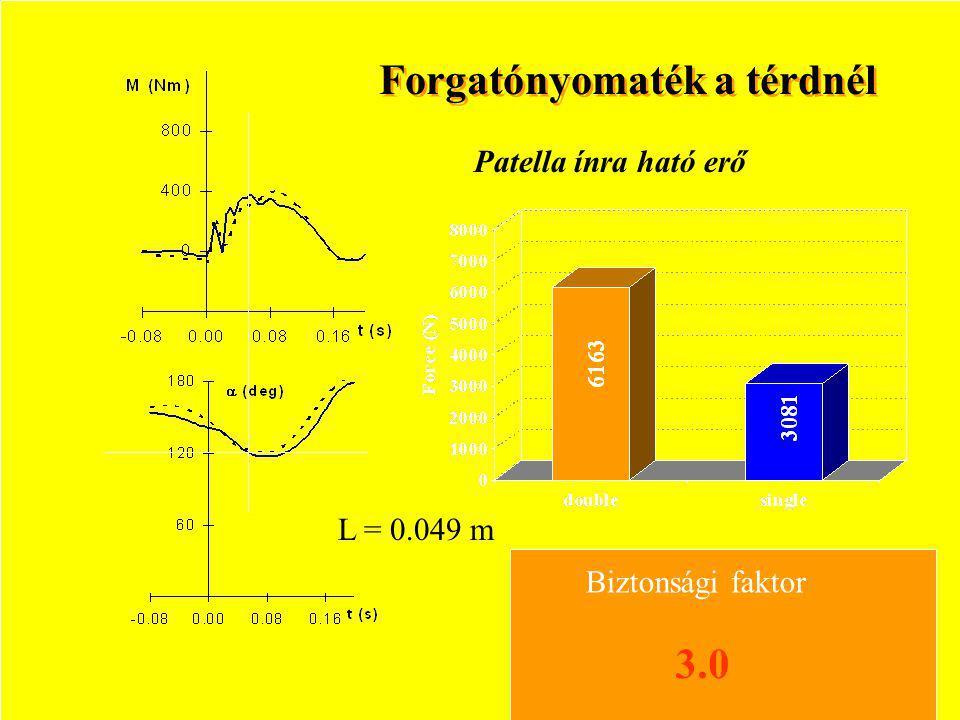 Leugrási magasság: 40 cm Mélybeugrás Erőplató: Kistler FP 9287A
