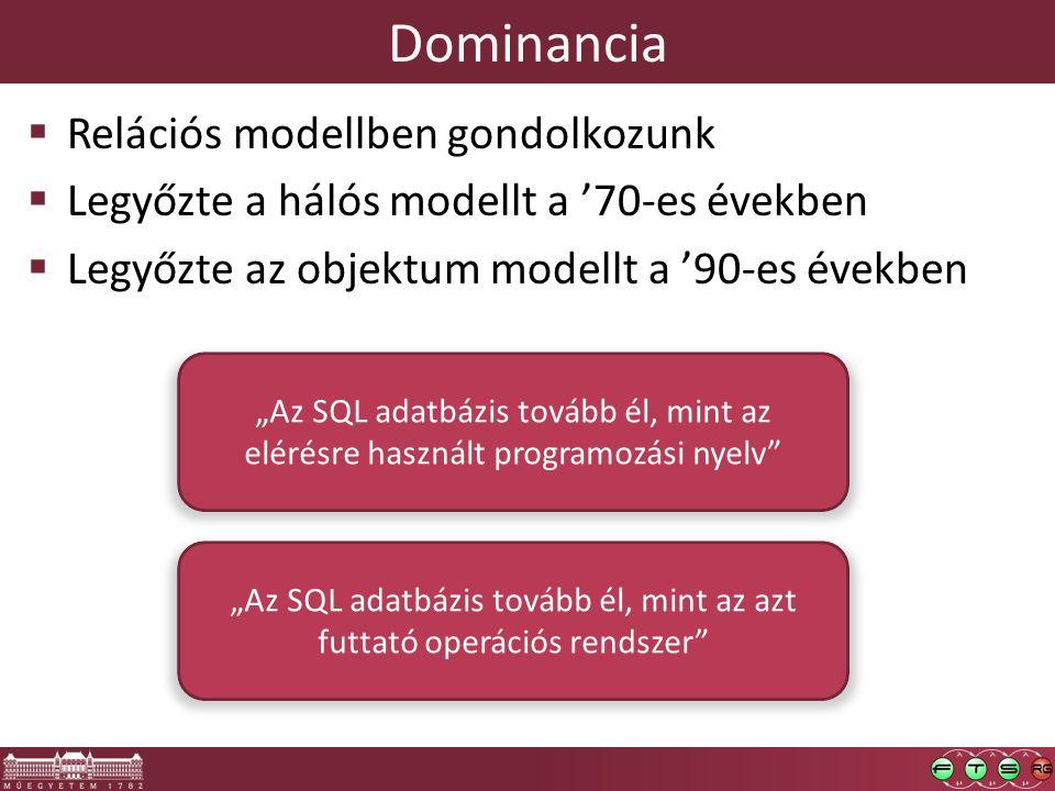 """Dominancia  Relációs modellben gondolkozunk  Legyőzte a hálós modellt a '70-es években  Legyőzte az objektum modellt a '90-es években """"Az SQL adatbázis tovább él, mint az elérésre használt programozási nyelv """"Az SQL adatbázis tovább él, mint az azt futtató operációs rendszer"""