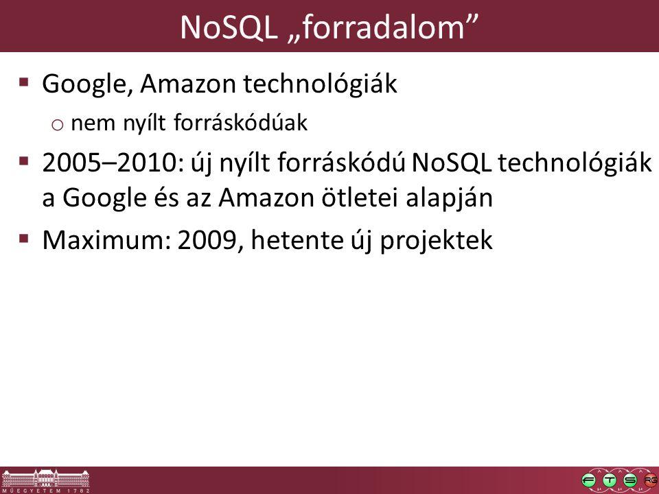 """NoSQL """"forradalom  Google, Amazon technológiák o nem nyílt forráskódúak  2005–2010: új nyílt forráskódú NoSQL technológiák a Google és az Amazon ötletei alapján  Maximum: 2009, hetente új projektek"""