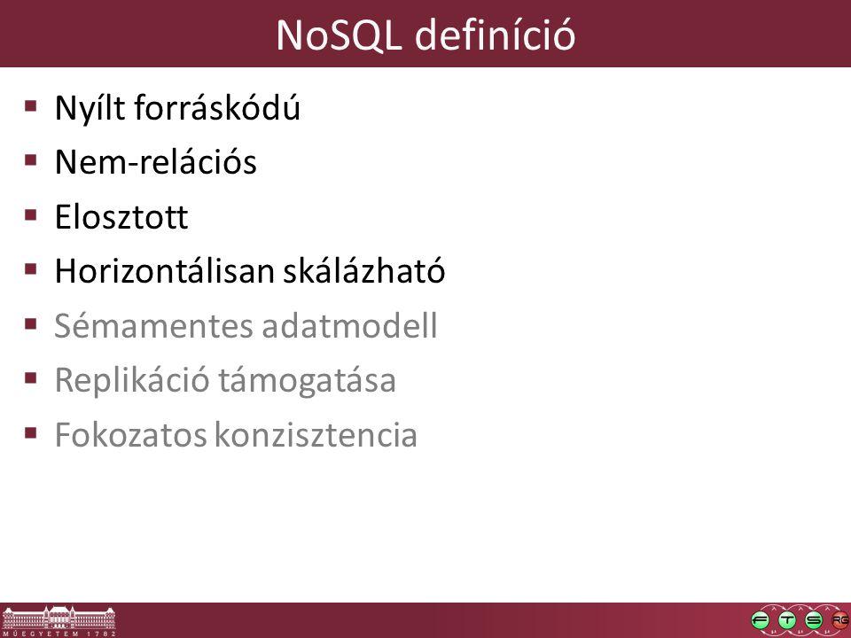 NoSQL definíció  Nyílt forráskódú  Nem-relációs  Elosztott  Horizontálisan skálázható  Sémamentes adatmodell  Replikáció támogatása  Fokozatos konzisztencia