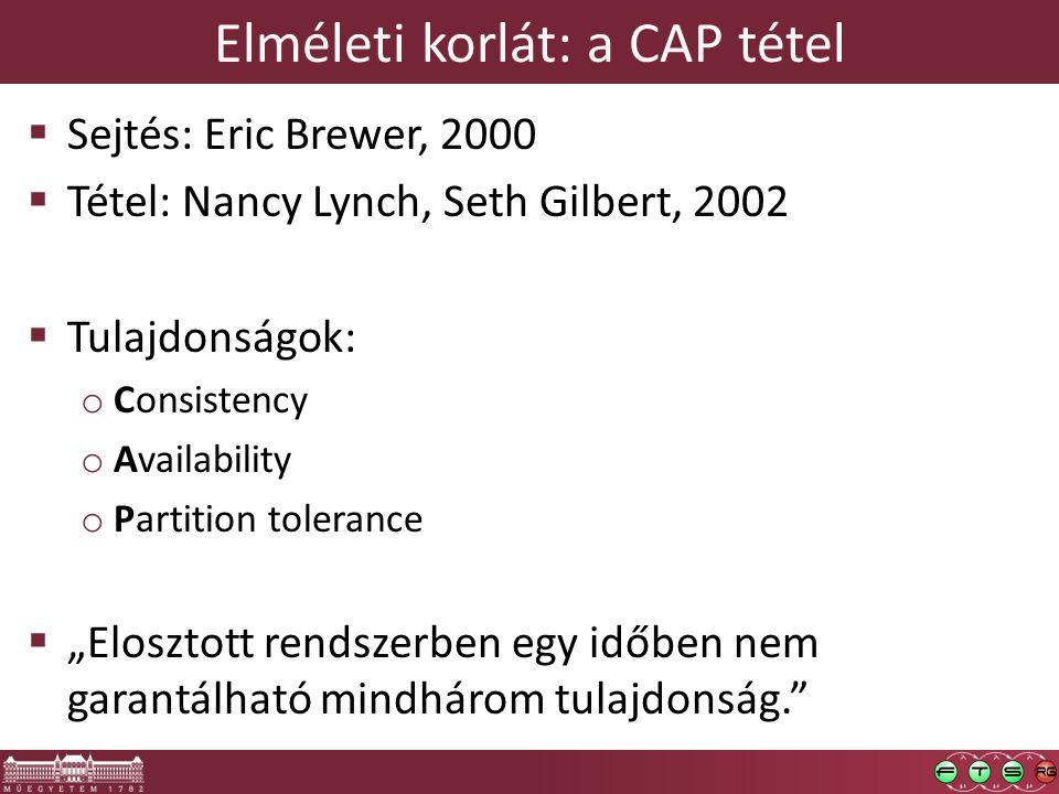 """Elméleti korlát: a CAP tétel  Sejtés: Eric Brewer, 2000  Tétel: Nancy Lynch, Seth Gilbert, 2002  Tulajdonságok: o Consistency o Availability o Partition tolerance  """"Elosztott rendszerben egy időben nem garantálható mindhárom tulajdonság."""