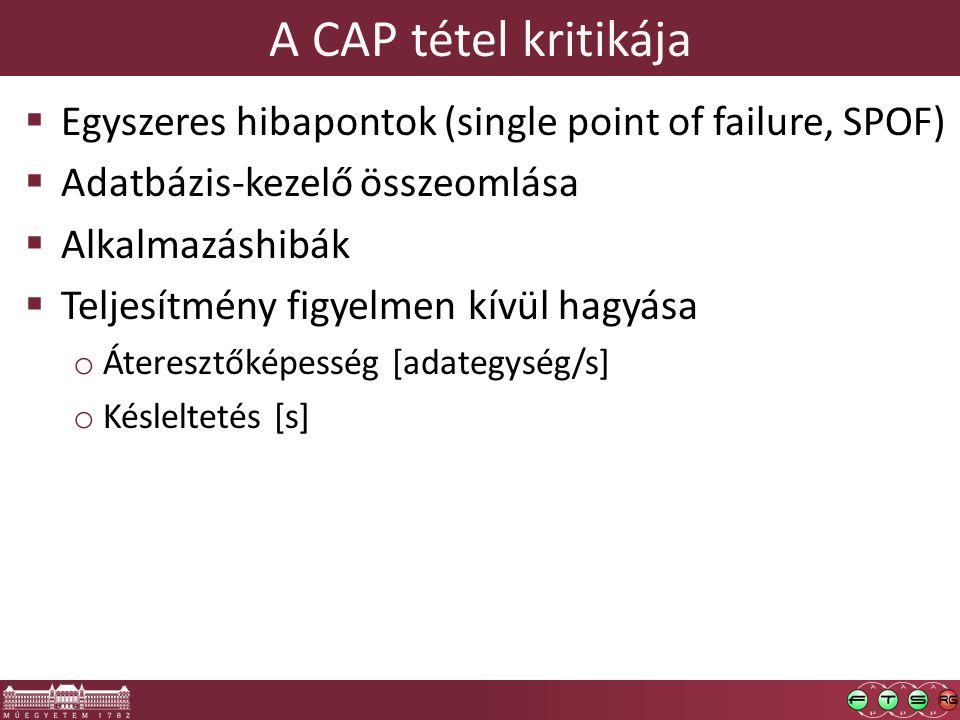 A CAP tétel kritikája  Egyszeres hibapontok (single point of failure, SPOF)  Adatbázis-kezelő összeomlása  Alkalmazáshibák  Teljesítmény figyelmen kívül hagyása o Áteresztőképesség [adategység/s] o Késleltetés [s]