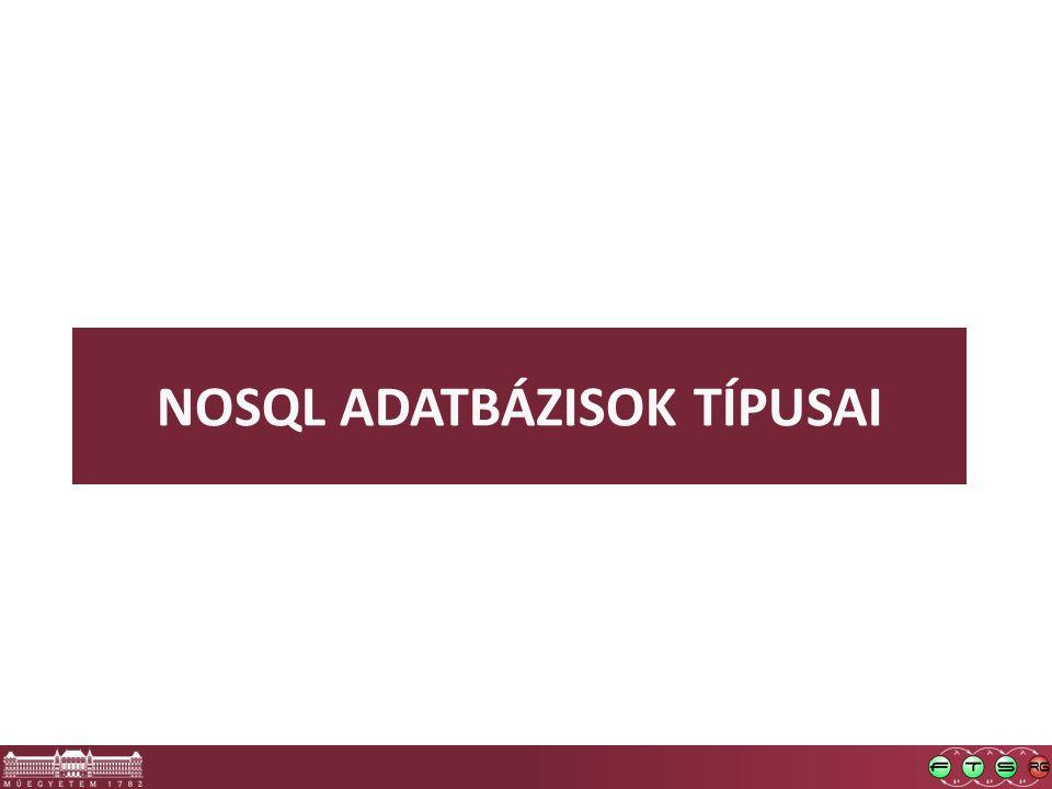 NOSQL ADATBÁZISOK TÍPUSAI