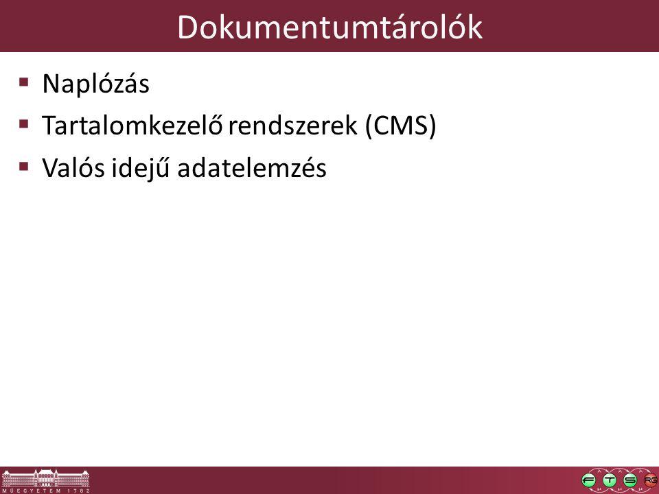 Dokumentumtárolók  Naplózás  Tartalomkezelő rendszerek (CMS)  Valós idejű adatelemzés