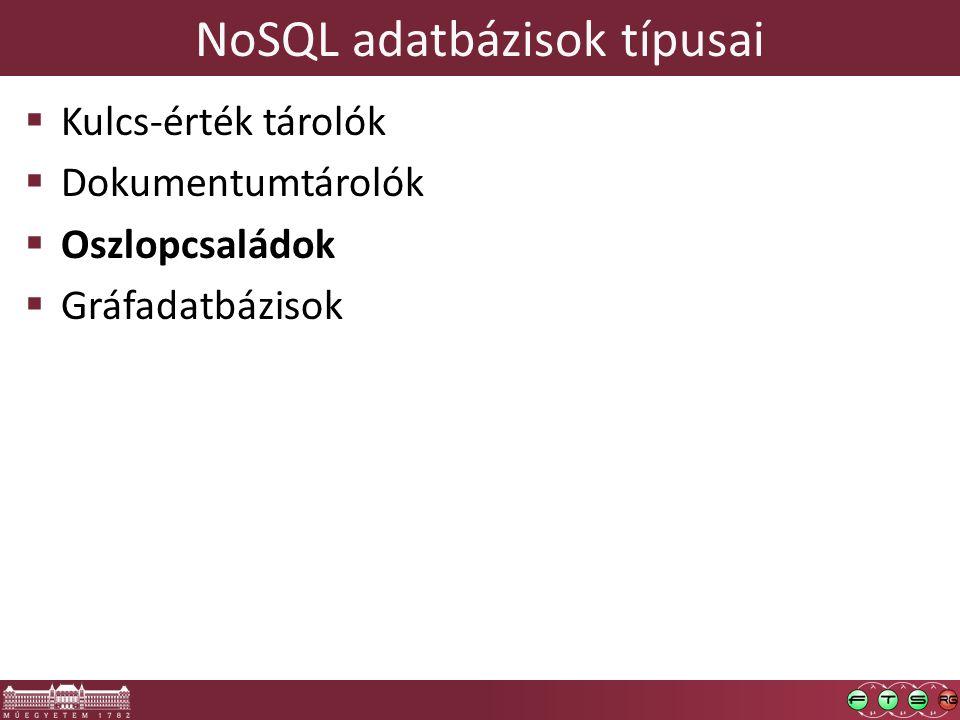 NoSQL adatbázisok típusai  Kulcs-érték tárolók  Dokumentumtárolók  Oszlopcsaládok  Gráfadatbázisok