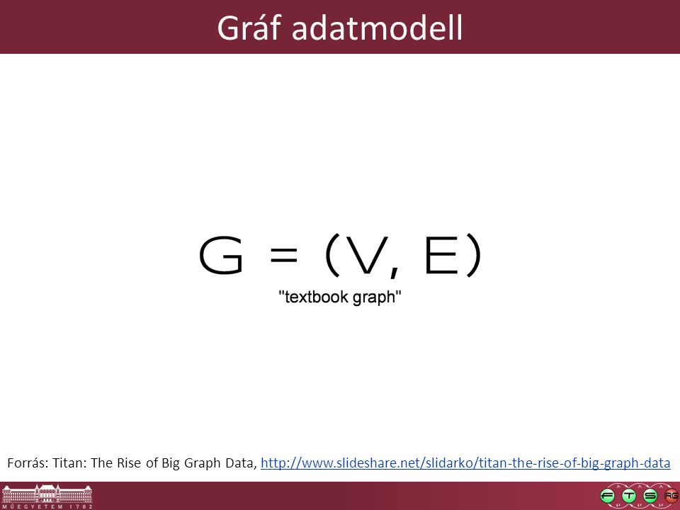 Gráf adatmodell Forrás: Titan: The Rise of Big Graph Data, http://www.slideshare.net/slidarko/titan-the-rise-of-big-graph-datahttp://www.slideshare.net/slidarko/titan-the-rise-of-big-graph-data