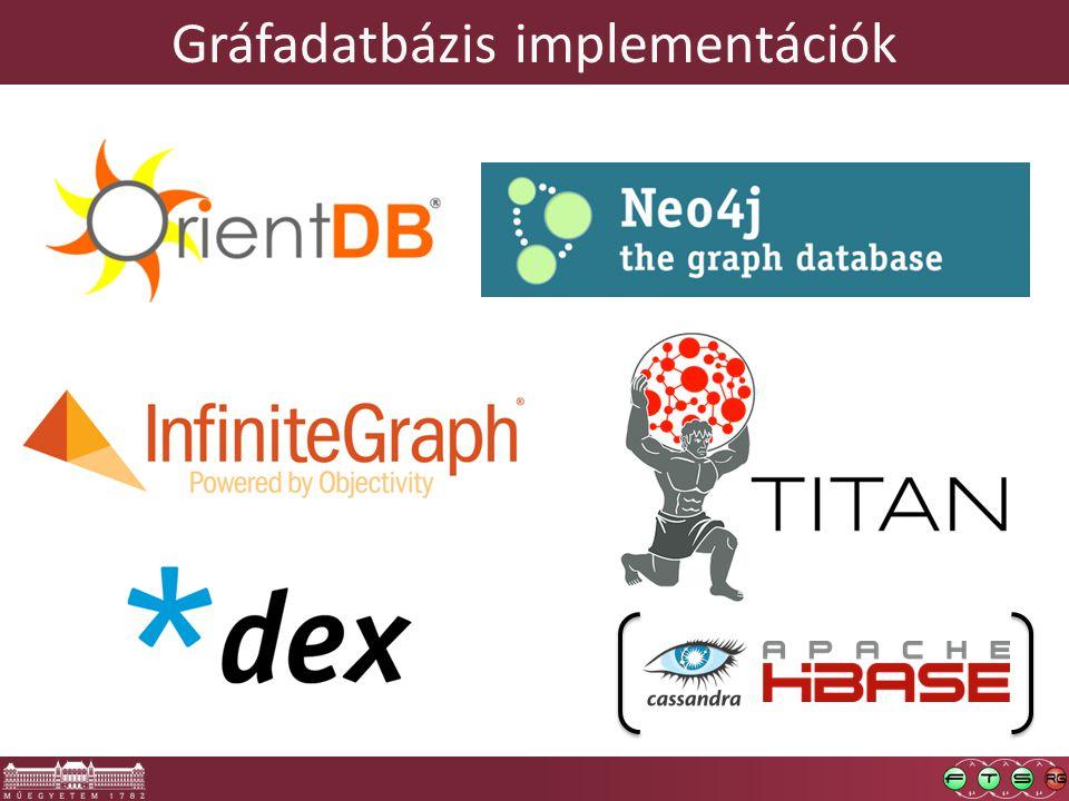 Gráfadatbázis implementációk