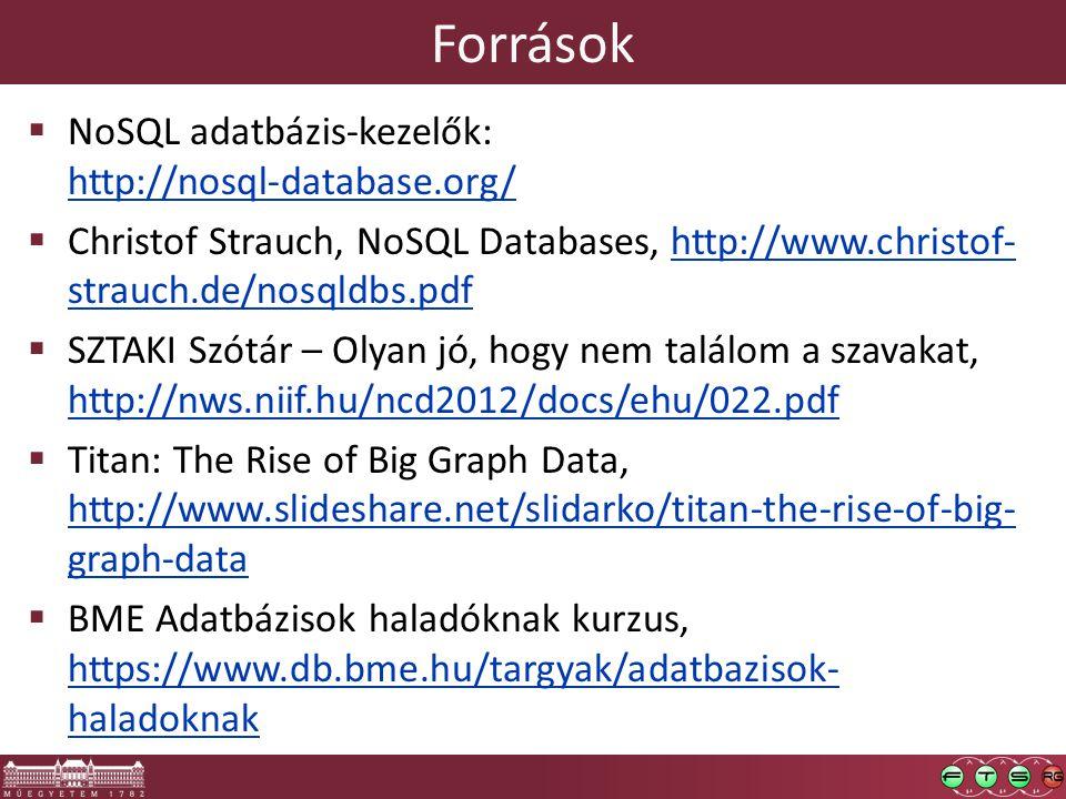 Források  NoSQL adatbázis-kezelők: http://nosql-database.org/ http://nosql-database.org/  Christof Strauch, NoSQL Databases, http://www.christof- strauch.de/nosqldbs.pdfhttp://www.christof- strauch.de/nosqldbs.pdf  SZTAKI Szótár – Olyan jó, hogy nem találom a szavakat, http://nws.niif.hu/ncd2012/docs/ehu/022.pdf http://nws.niif.hu/ncd2012/docs/ehu/022.pdf  Titan: The Rise of Big Graph Data, http://www.slideshare.net/slidarko/titan-the-rise-of-big- graph-data http://www.slideshare.net/slidarko/titan-the-rise-of-big- graph-data  BME Adatbázisok haladóknak kurzus, https://www.db.bme.hu/targyak/adatbazisok- haladoknak https://www.db.bme.hu/targyak/adatbazisok- haladoknak