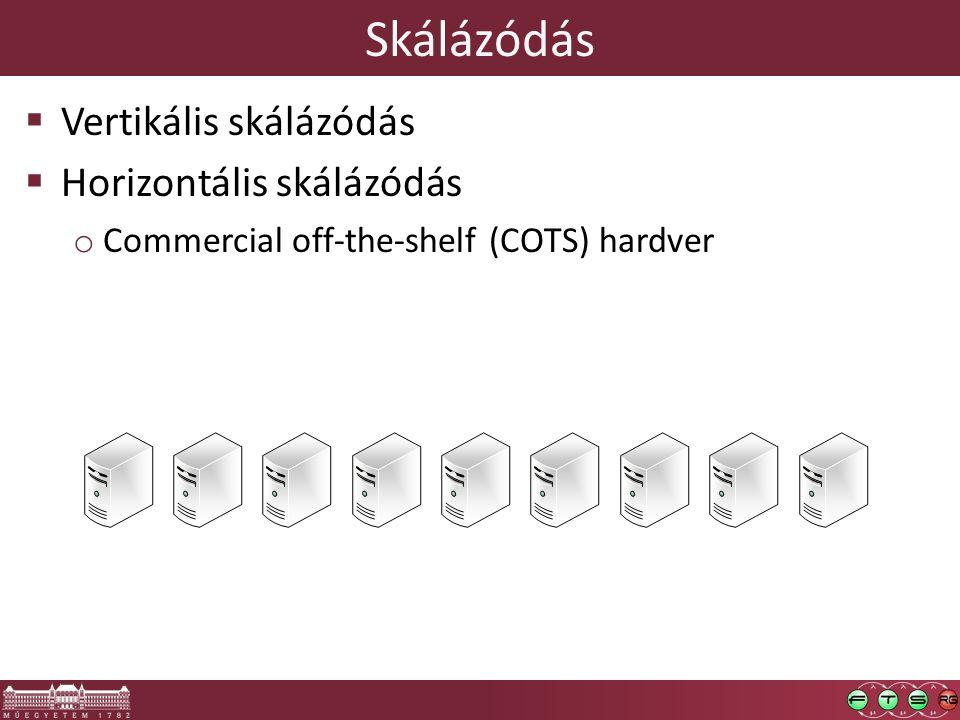 Skálázódás  Vertikális skálázódás  Horizontális skálázódás o Commercial off-the-shelf (COTS) hardver