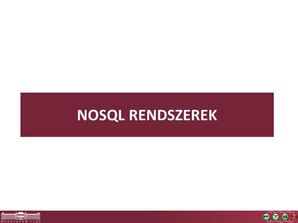 Google Trends – NoSQL