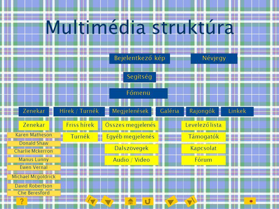  Multimédia struktúra Bejelentkező képNévjegy Segítség Főmenü ZenekarHírek / TurnékMegjelenésekGalériaRajongókLinkek Zenekar Karen Matheson Donald Sh