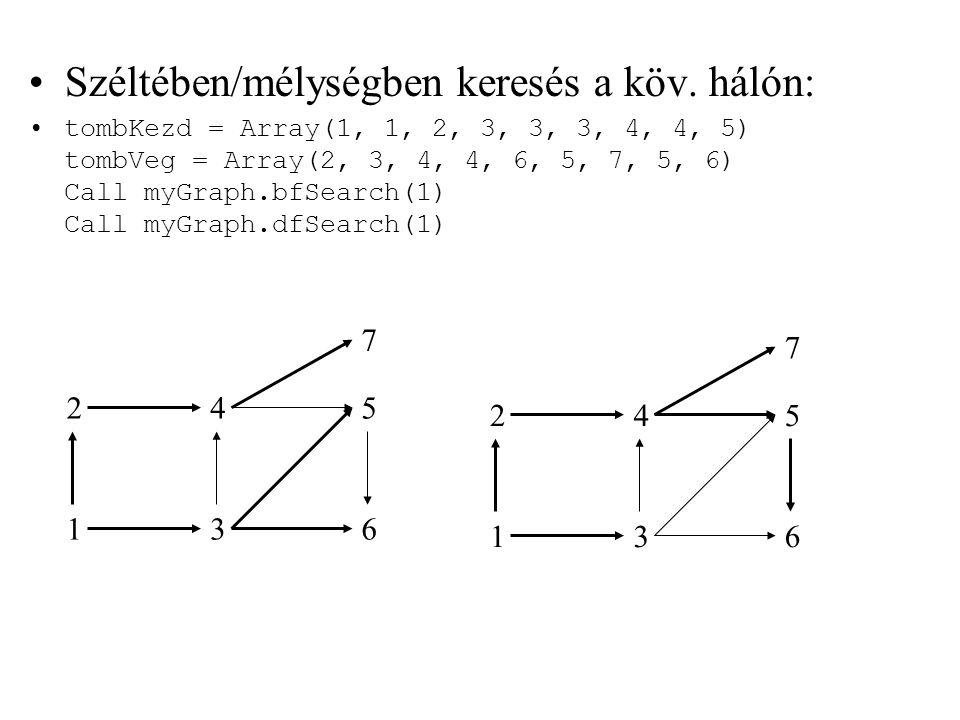 Széltében/mélységben keresés a köv. hálón: tombKezd = Array(1, 1, 2, 3, 3, 3, 4, 4, 5) tombVeg = Array(2, 3, 4, 4, 6, 5, 7, 5, 6) Call myGraph.bfSearc
