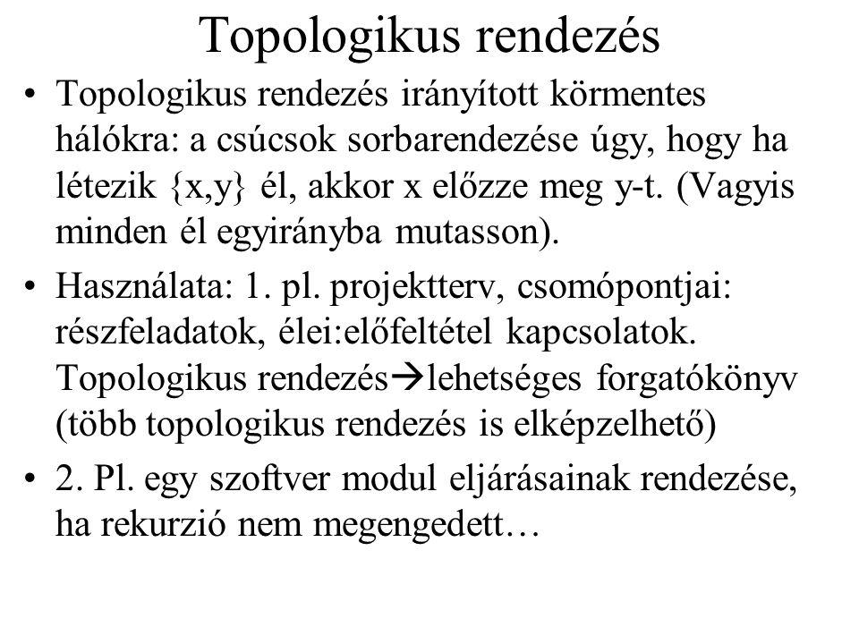 Topologikus rendezés Topologikus rendezés irányított körmentes hálókra: a csúcsok sorbarendezése úgy, hogy ha létezik {x,y} él, akkor x előzze meg y-t