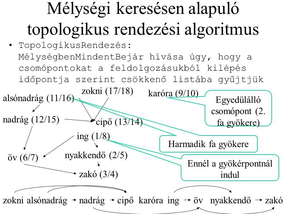 Mélységi keresésen alapuló topologikus rendezési algoritmus TopologikusRendezés: MélységbenMindentBejár hívása úgy, hogy a csomópontokat a feldolgozás